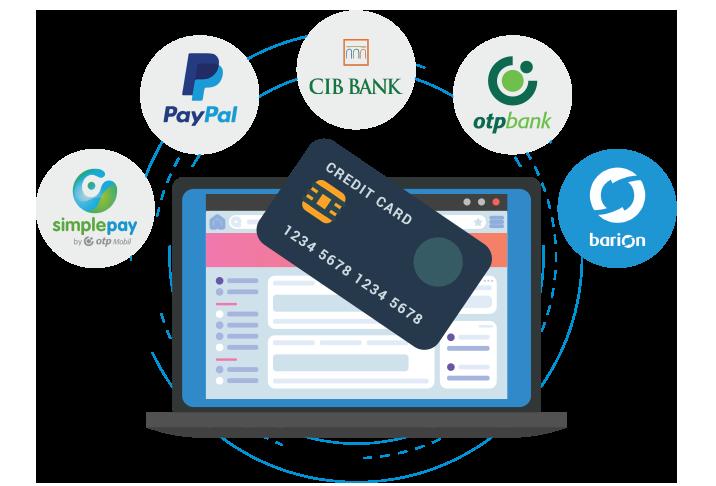 Bankkártyás fizetés intergrálás