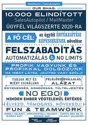 társkereső weboldalak Kelet-Európában