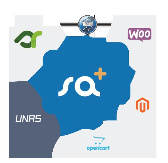 Webshop támogatás SAPI-val