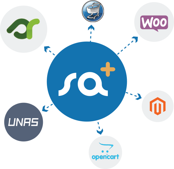 Webshop támogatás
